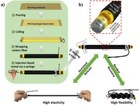 Scientists develop stretchable metal-air battery