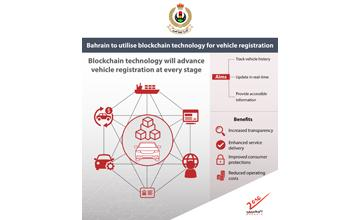 Bahrain to use blockchain technology for vehicle registration