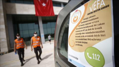 COVID-19: Turkey reaches 14.5M in homes with aid